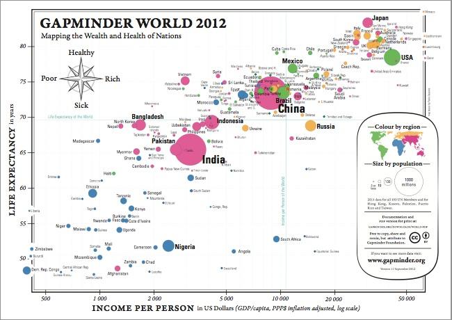 Gapminder world 2012 pdf gumiabroncs Images