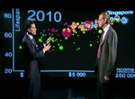 Hans Rosling on CNN: US in a converging world