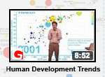Human Development Trends